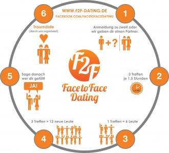 F2f dating